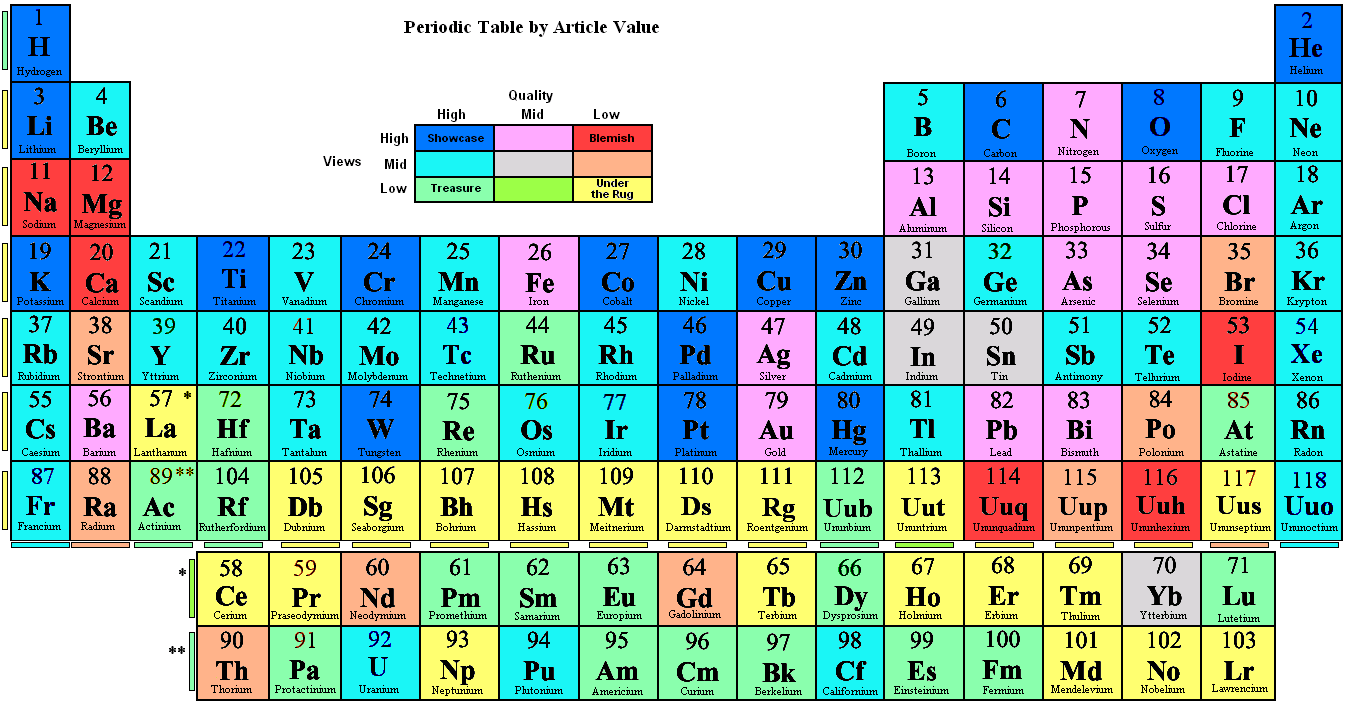 New periodic table with names and meanings meanings names with table periodic and wikipedia by free article value urtaz Image collections