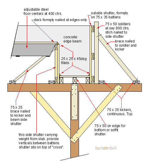 Ceiling Joist Definition Soundproofing And Sound