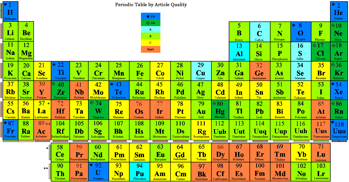 Periodic table with atomic mass and atomic number rounded periodic table rounded to tenths starrkingschool periodic table rounded sesigncorp atomic mass urtaz