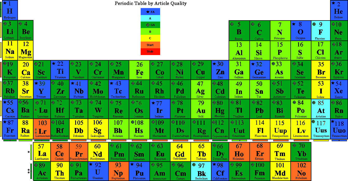 Where is magnesium on the periodic table images periodic table wikipedia talkwikiproject elementsarchive 23 wikipedia gamestrikefo images gamestrikefo Gallery