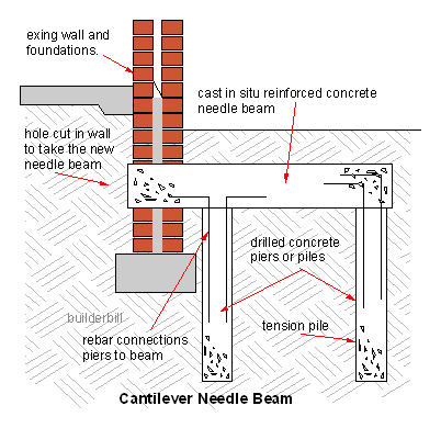 File Cantilever Needle Beam Png Wikipedia