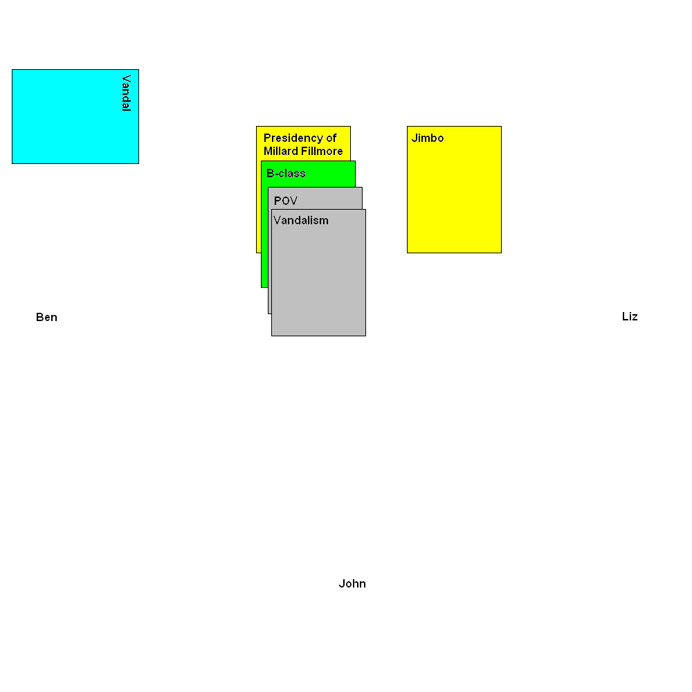 File:Wikipedia card game proposal 7 sample 1.png - Wikipedia