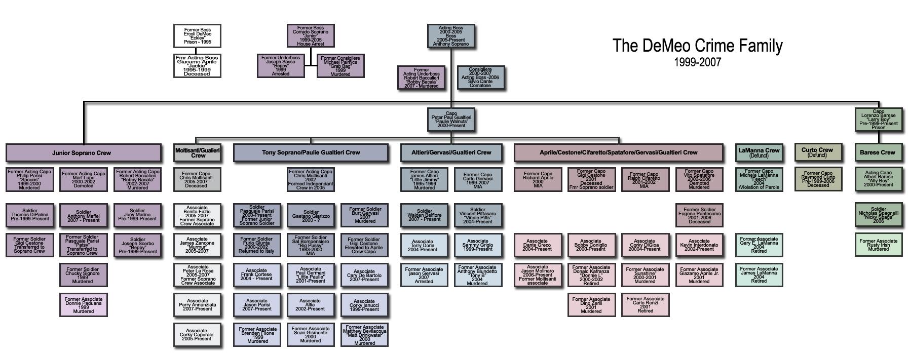 B tree wikipedia the free encyclopedia autos post for The free wikipedia