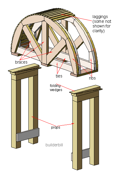 Best Pantheon Build Pantheon Mains