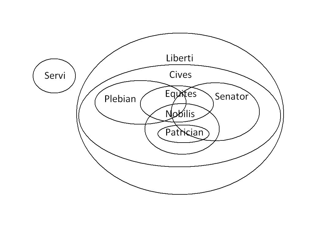 C Clas Diagram