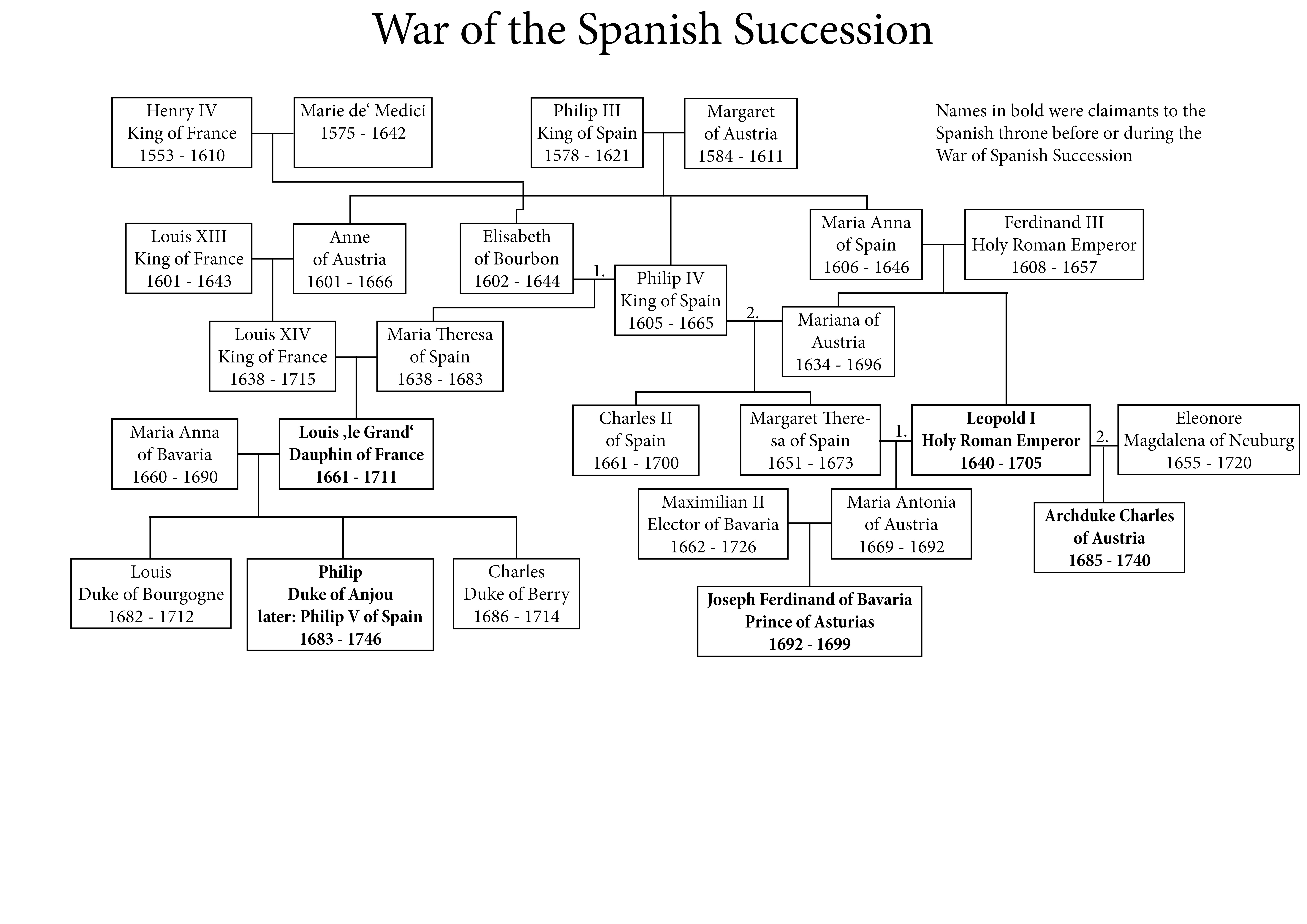 family tree essay spanish Free spanish papers, essays, and research papers these results are sorted by most relevant first (ranked search) you may also sort these by color rating or essay length.