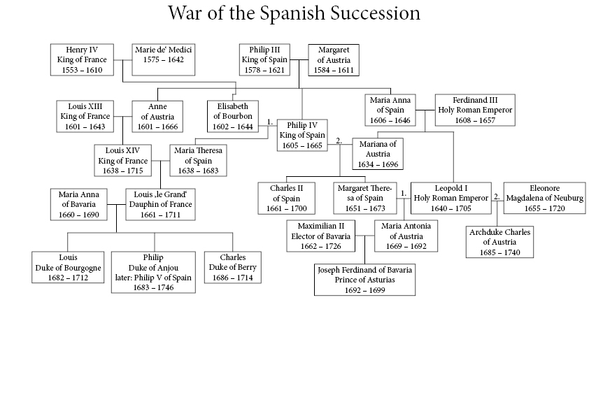 File:War of the Spanish Succession family tree.jpg