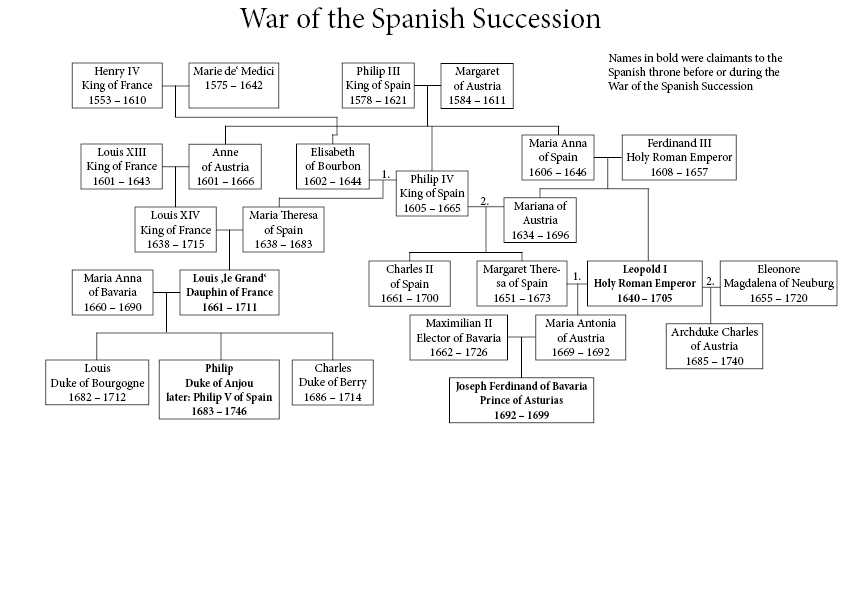 filewar of the spanish succession family treejpg wikipedia
