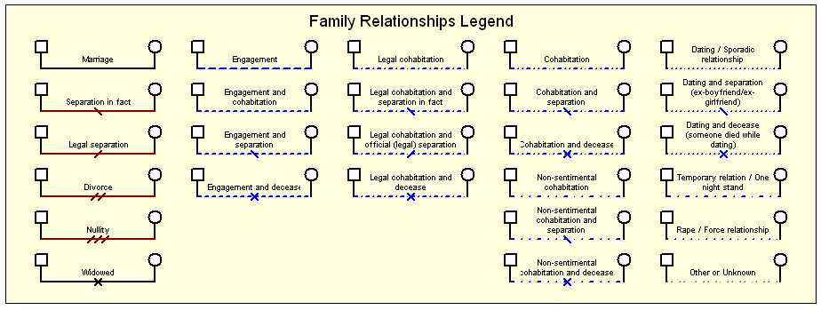 File Family Rel2 Png Wikipedia