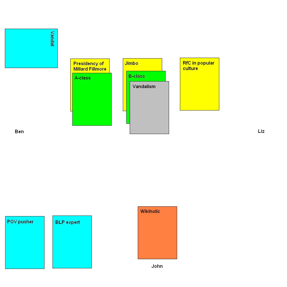 File:Wikipedia card game proposal 7 sample 2.png - Wikipedia