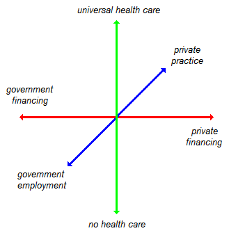 file dimensions of health care systems png   wikipedia