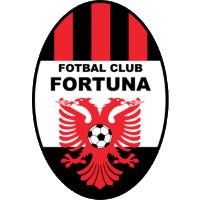 AFC Fortuna Poiana Câmpina