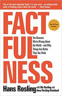 Picture of a book: Factfulness: Ten Reasons We're Wrong About The World – And Why Things Are Better Than You Think