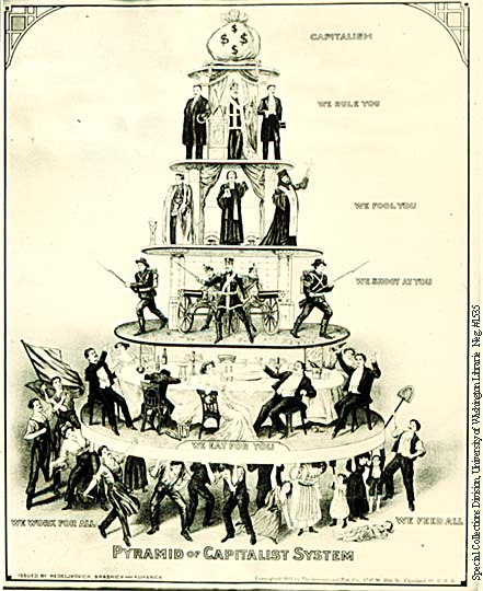 a comparison of capitalism and anti capitalism Capitalism affords economic freedom, consumer choice, and economic growth this type of economy, however, may promote monopolies and inequality and lead to an economic recession.