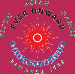 1966 Asian Games