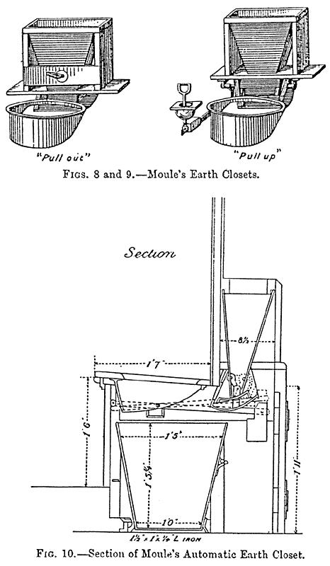 file moule u0026 39 s earth closet design  circa 1909 jpg