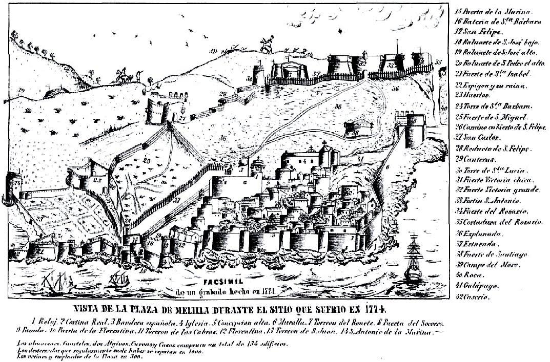 1774 >> 1774 Wikipedia