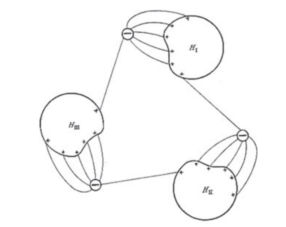 hydrogen atom neutral hydrogen atom Bohr Diagram for Na images of neutral hydrogen atom