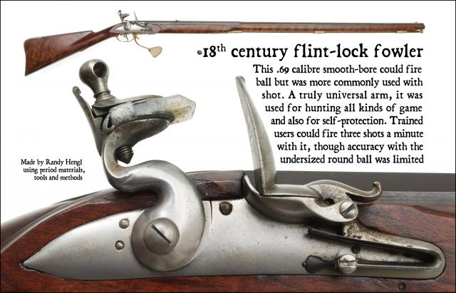 I finally understood the flintlock mechanism - Armchair General ...
