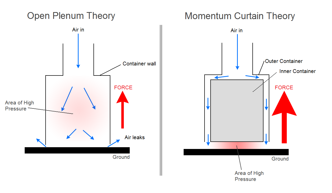 Momentum Curtain Wikipedia
