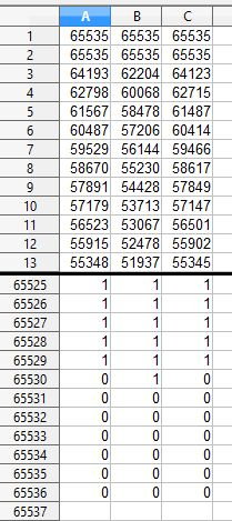 Look Up A Number >> Lookup Table Wikipedia