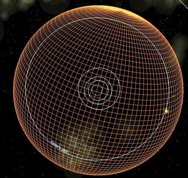 Handväska Wikipedia : Astro gen