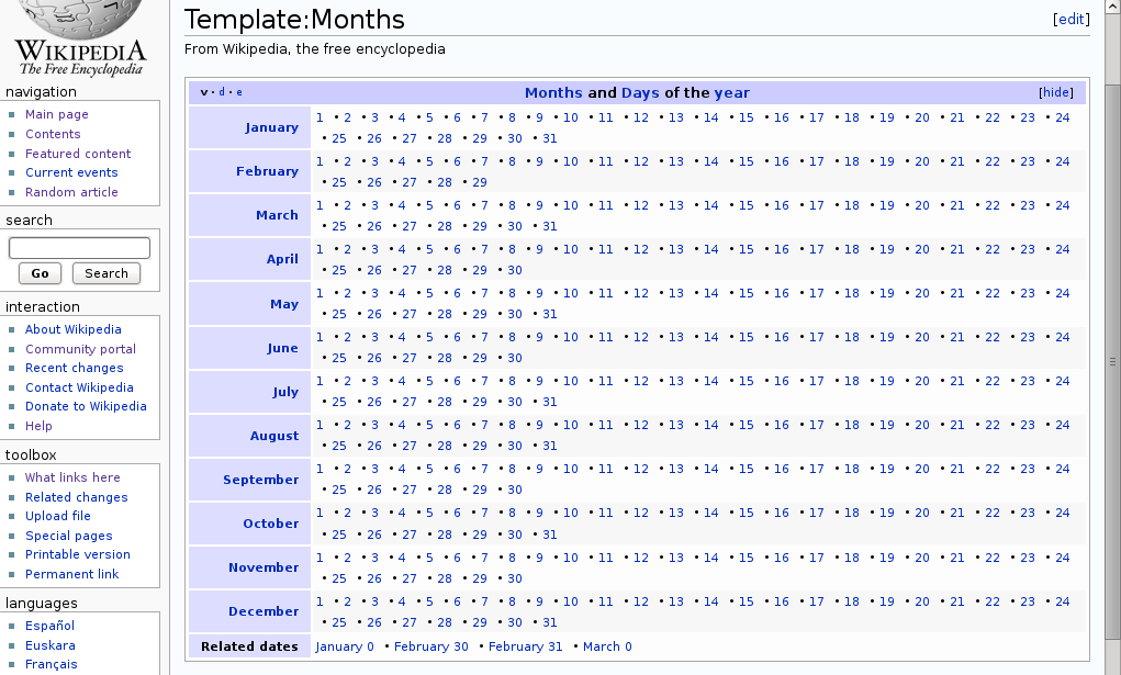 Filewikipedia months template layoutg wikipedia filewikipedia months template layoutg maxwellsz