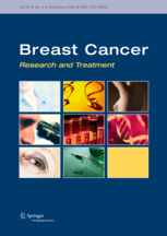 Breast Cancer Research and Treatment.jpg