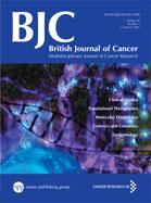 Cancer genetics journal impact factor list