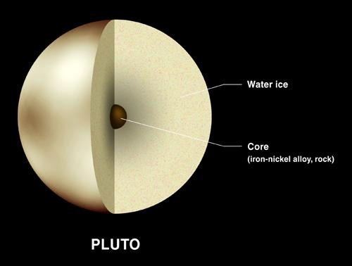 File Pluto Core Browse Jpg Wikipedia