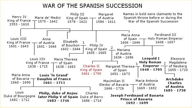 File:War of the Spanish Succession family tree.jpg - Wikipedia