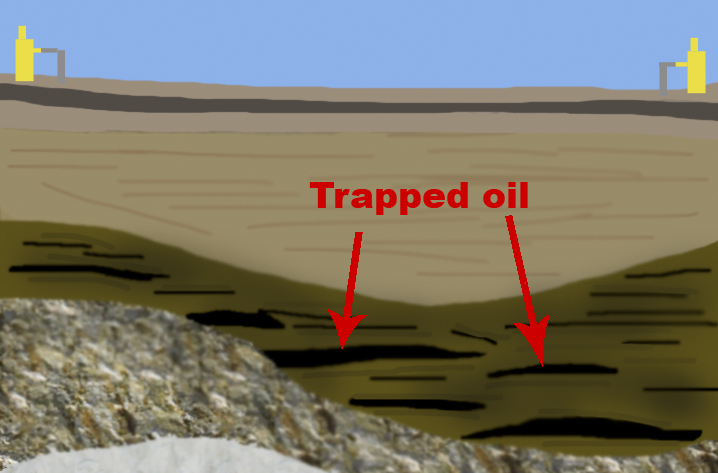File trapped oil in wikipedia for Rocks and soil wikipedia