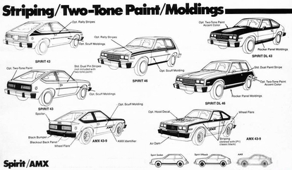 1980 Spirit and AMX trim/striping/two-tone paint/molding availability - AMC Spirit