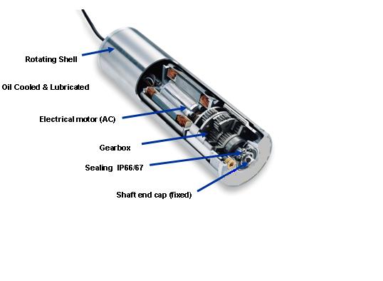 drum motor wikipedia