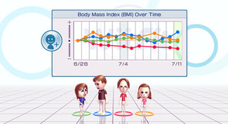 The beta Body Mass Index graph, during the game's production. Wiifitbmi.jpg