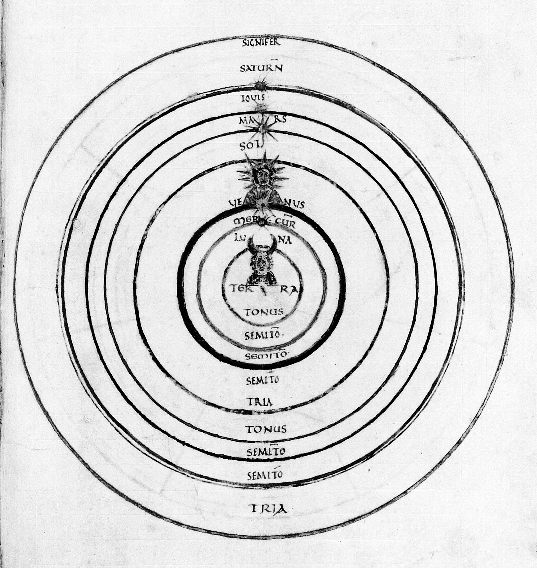 file plinian planetary diagram jpg