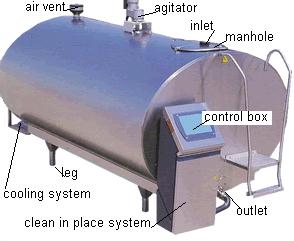 Bulk Tank Wikipedia