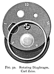 A Zeiss rotating diaphragm, 1906.[1] One diaphragm with five apertures.