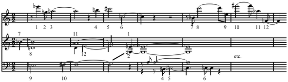 Schoenberg's annotated opening of his Wind Quintet Op. 26 shows the distribution of the pitches of the row among the voices and the balance between the hexachords, 1-6 and 7-12, in the principal voice and accompaniment Schoenberg - Wind Quintet opening.png