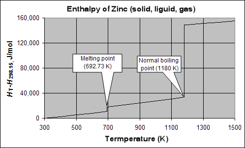 vapour pressure as a function of temperature of ether Answer to 5 (a) use the vapor pressure graph for ethanol pressures naturally on the earth 101,3 kpa 1 atm 760 mmhg kpa 10아 75 1 50 25 34,6 c 78,3°c 100°c 20406080 100℃ vapor pressure of ether (1) as a function of temperature 60 50 30 20 00110 120 130 140 150 160 temperature.