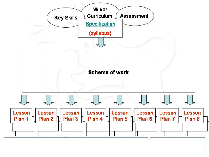 Scheme File Scheme of work jpg