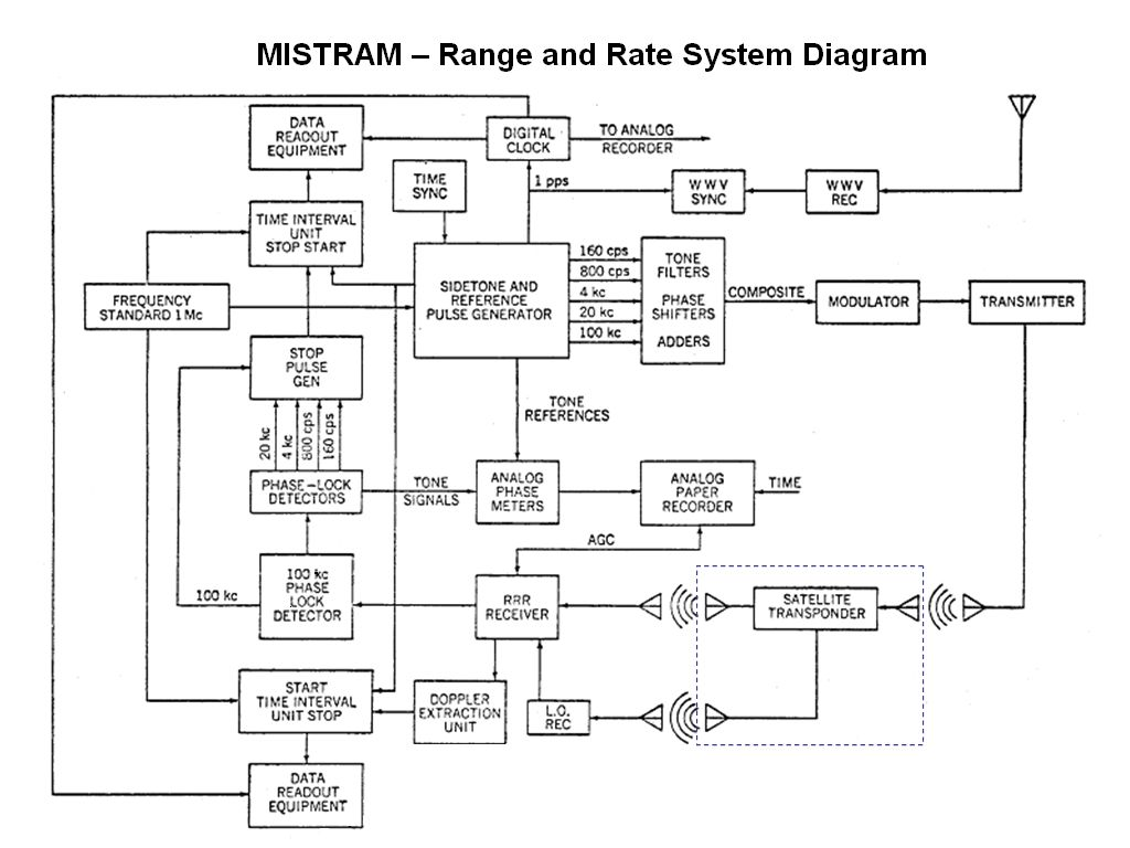 Us Government Diagram | Bed Mattress Sale