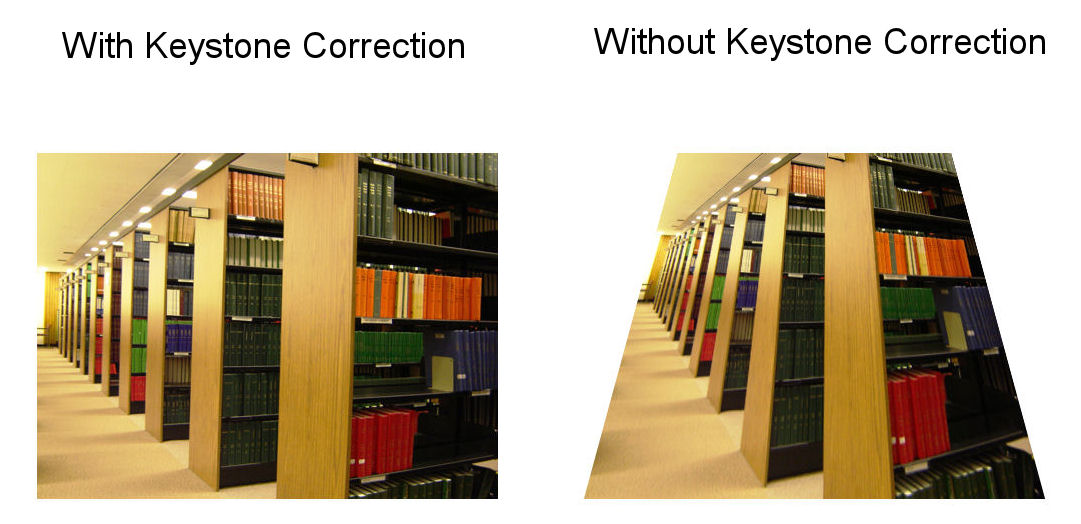 Image result for KEYSTONE CORRECTION