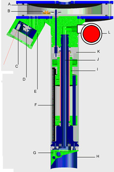 A longitudinal section through the second prototype sediment imager.