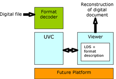 UVC and its components.jpg