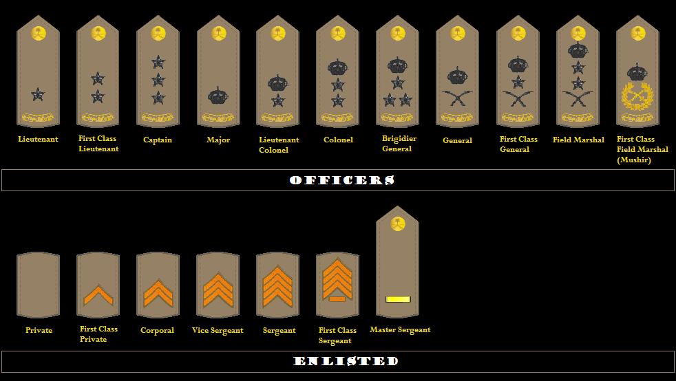 Saudi Royal Guard Regiment - Wikipedia