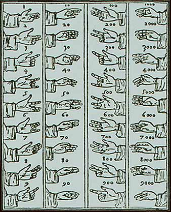 Fingerspelling - Wikipedia