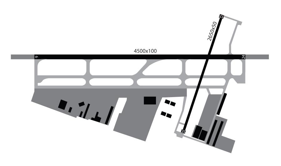 redlands municipal airport case analysis