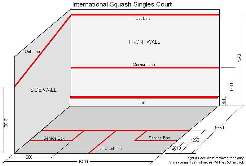 File squash court png wikipedia Racquetball court diagram