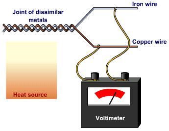 File:Thermocouple (work diagram) LMB.png - Wikipedia